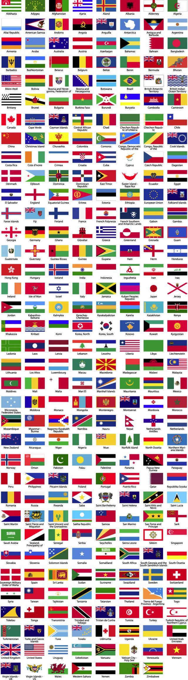 世界287ヵ国の国旗!無料ベクターイラスト素材 - all free clipart +